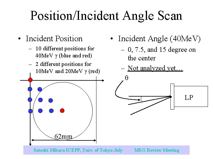 Position/Incident Angle Scan • Incident Position – 10 different positions for 40 Me. V