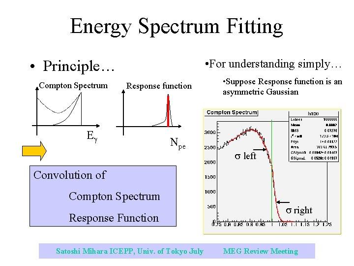 Energy Spectrum Fitting • Principle… Compton Spectrum • For understanding simply… Response function E