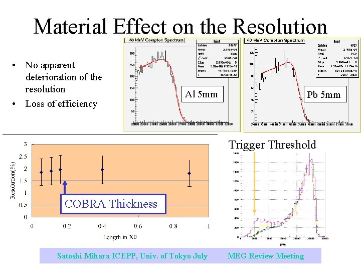Material Effect on the Resolution • No apparent deterioration of the resolution • Loss