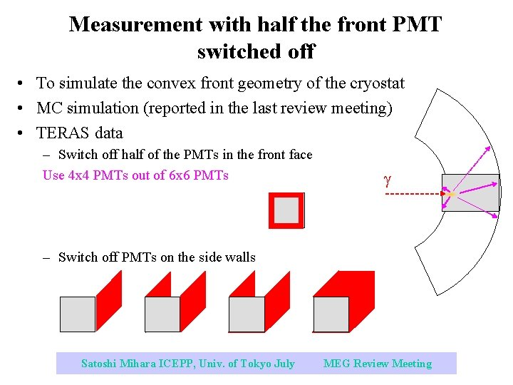 Measurement with half the front PMT switched off • To simulate the convex front