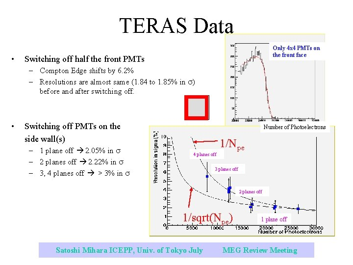 TERAS Data • Only 4 x 4 PMTs on the front face Switching off
