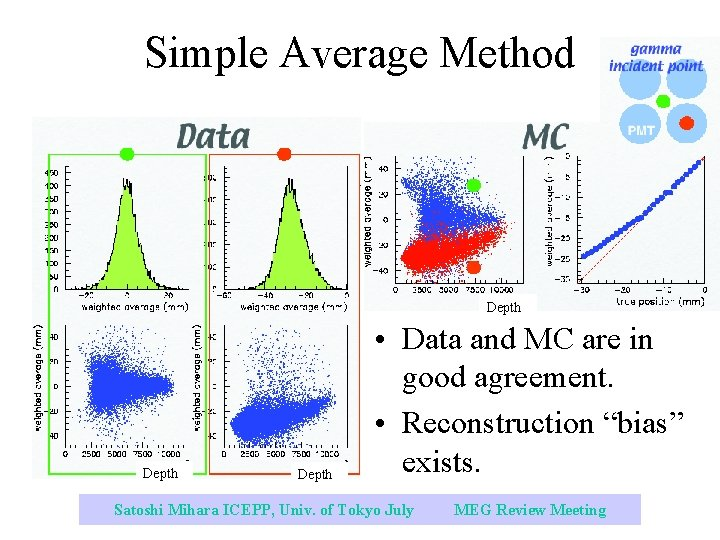 Simple Average Method Depth • Data and MC are in good agreement. • Reconstruction