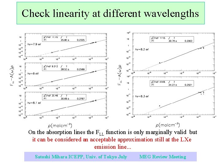 Check linearity at different wavelengths On the absorption lines the FLL function is only