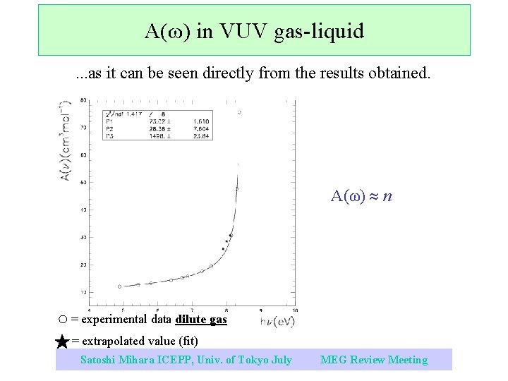 A(ω) in VUV gas-liquid. . . as it can be seen directly from the