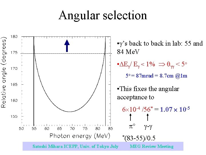 Angular selection • 's back to back in lab: 55 and 84 Me. V