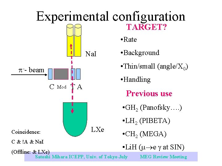 Experimental configuration TARGET? • Rate Na. I • Background • Thin/small (angle/X 0) --