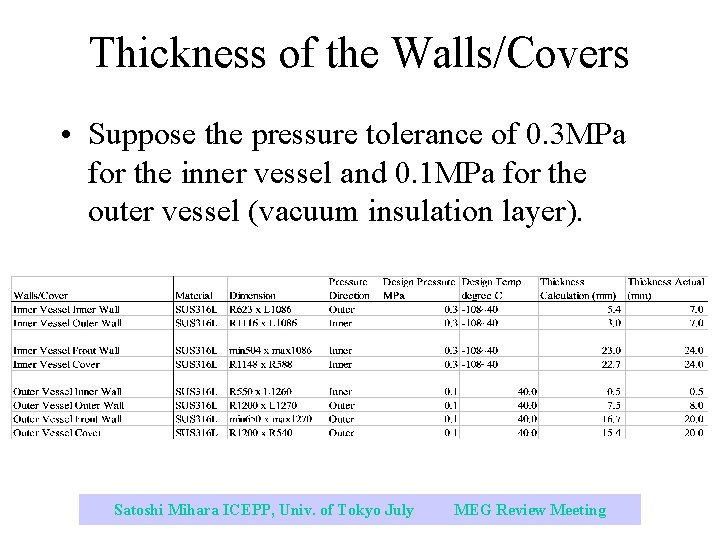 Thickness of the Walls/Covers • Suppose the pressure tolerance of 0. 3 MPa for
