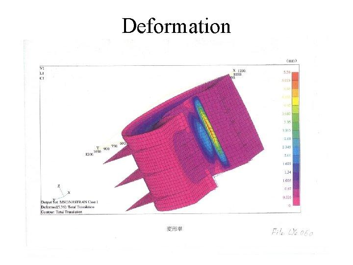 Deformation Satoshi Mihara ICEPP, Univ. of Tokyo July 2003 MEG Review Meeting