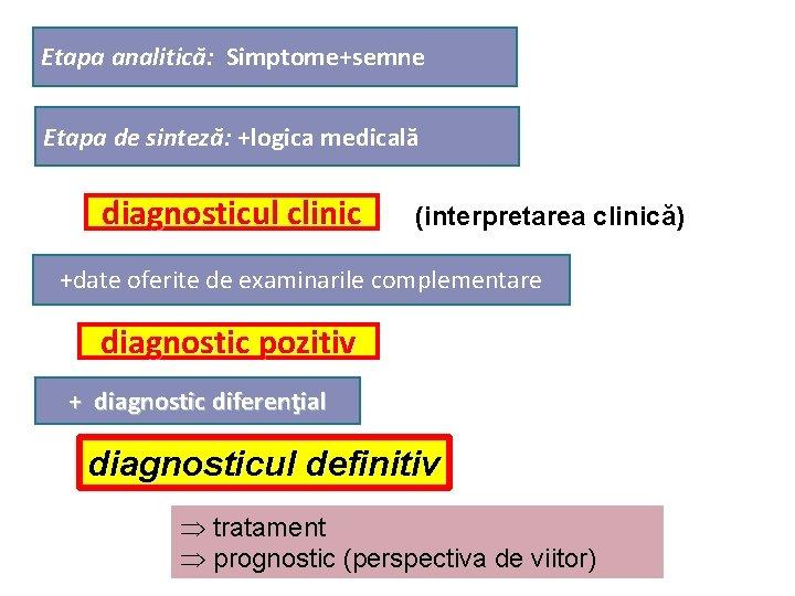 pierdere pediatrică diagnostic diferențial)