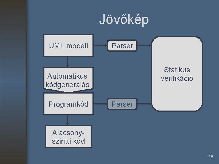 jövőkép különböző nyelveken)
