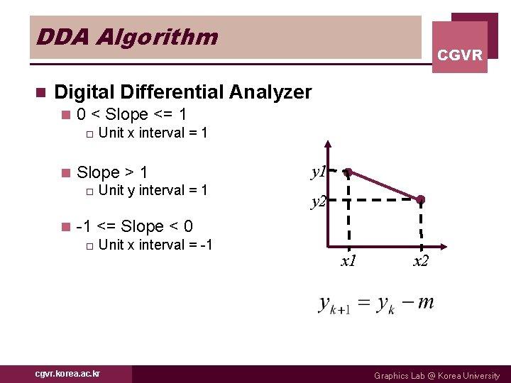 DDA Algorithm n CGVR Digital Differential Analyzer n 0 < Slope <= 1 o