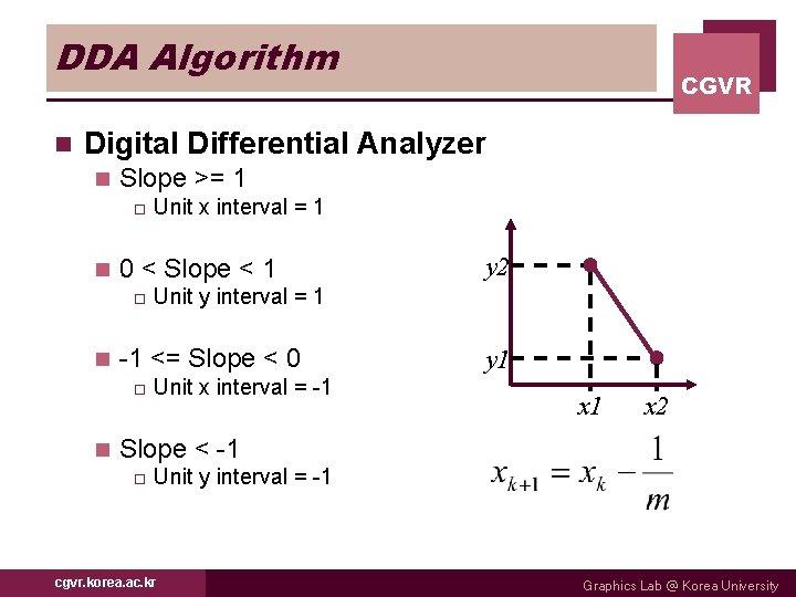DDA Algorithm n CGVR Digital Differential Analyzer n Slope >= 1 o n 0
