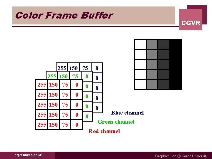 Color Frame Buffer 255 150 255 255 150 150 75 750 255 150 75