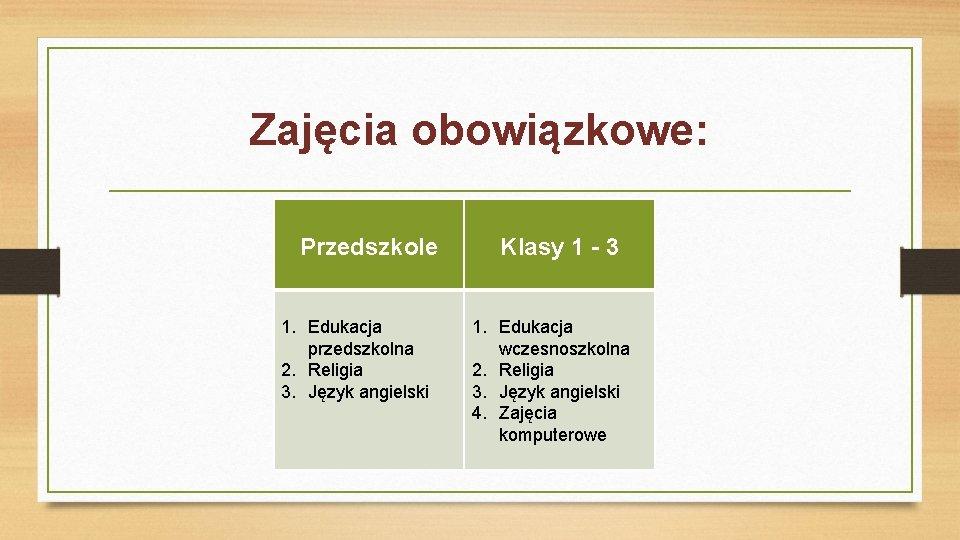 Zajęcia obowiązkowe: Przedszkole 1. Edukacja przedszkolna 2. Religia 3. Język angielski Klasy 1 -