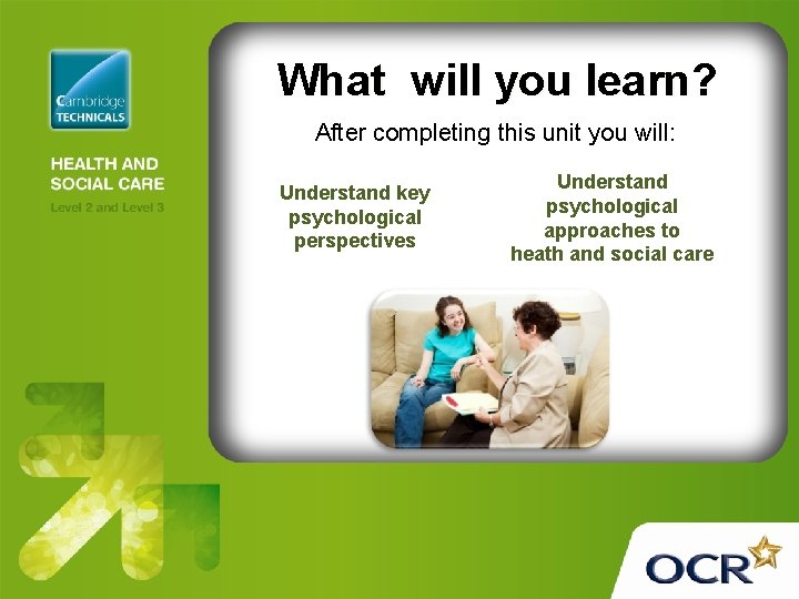 What will you learn? After completing this unit you will: Understand key psychological perspectives