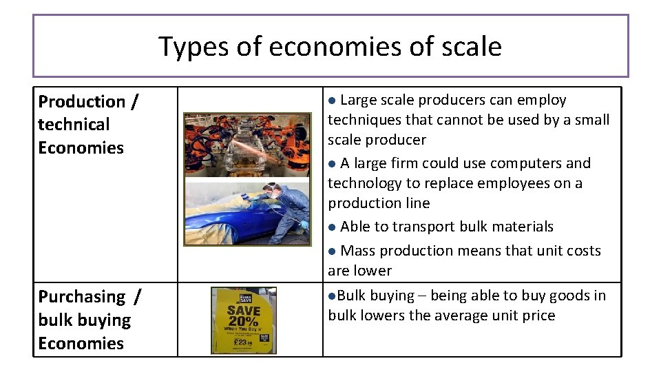 Types of economies of scale Production / technical Economies l Purchasing / bulk buying