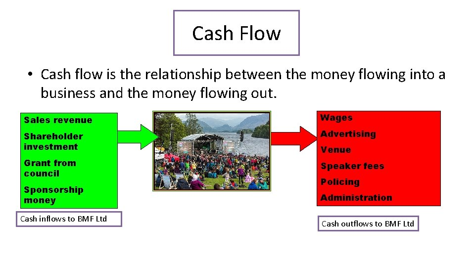 Cash Flow • Cash flow is the relationship between the money flowing into a