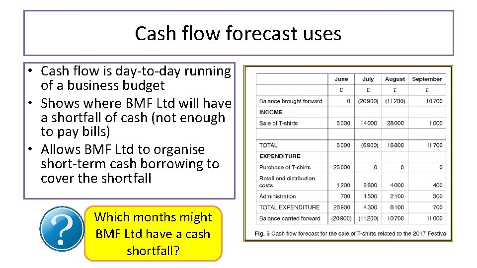 Cash flow forecast uses • Cash flow is day-to-day running of a business budget