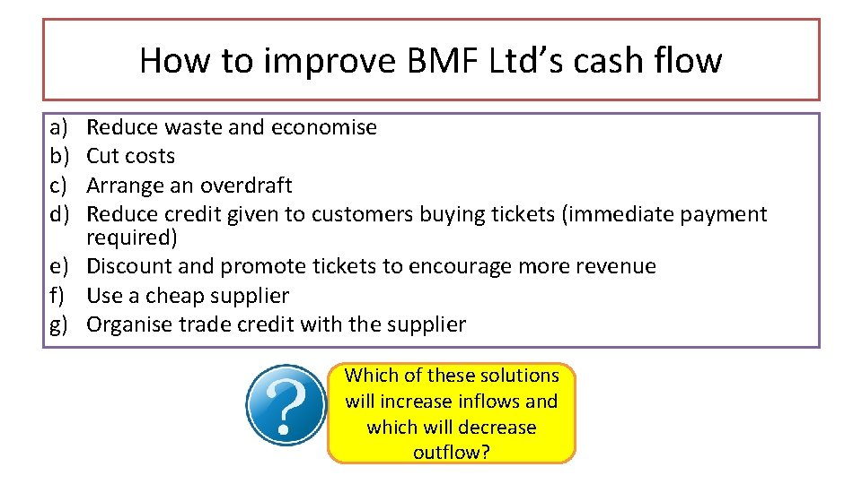 How to improve BMF Ltd's cash flow a) b) c) d) Reduce waste and