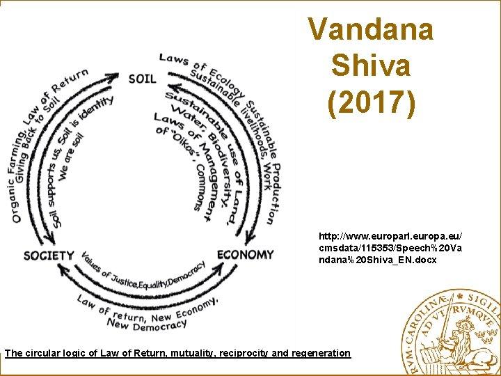 Vandana Shiva (2017) http: //www. europarl. europa. eu/ cmsdata/115353/Speech%20 Va ndana%20 Shiva_EN. docx The