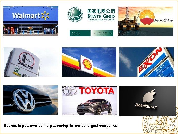 Source: https: //www. vanndigit. com/top-10 -worlds-largest-companies/