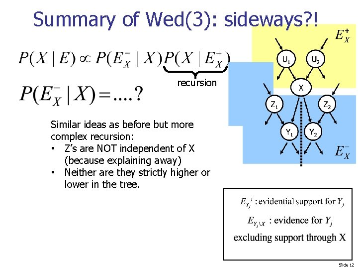 Summary of Wed(3): sideways? ! recursion Similar ideas as before but more complex recursion: