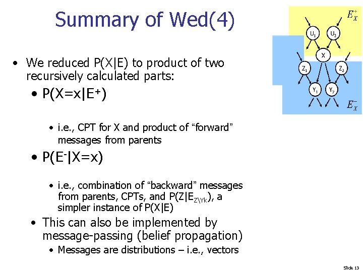 Summary of Wed(4) • We reduced P(X E) to product of two recursively calculated parts: