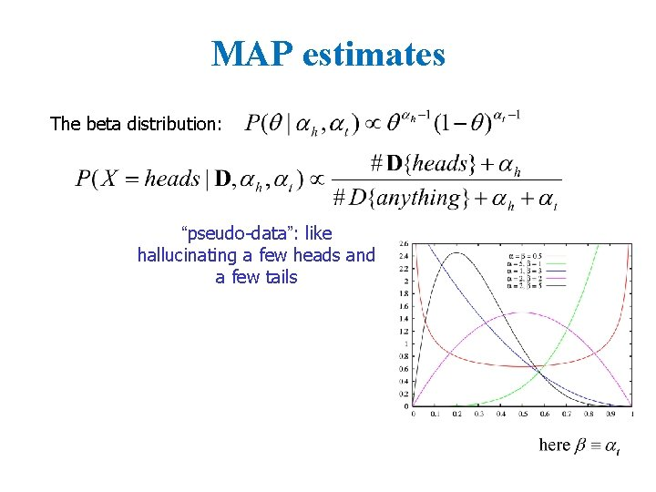 """MAP estimates The beta distribution: """"pseudo-data"""": like hallucinating a few heads and a few"""