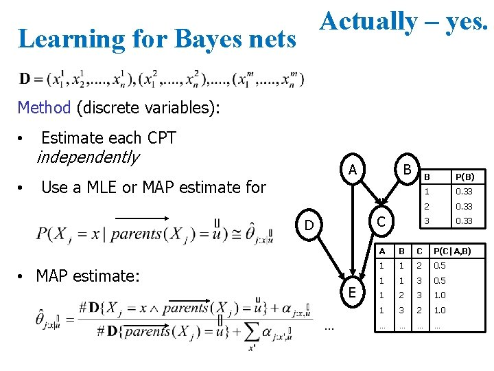 Actually – yes. Learning for Bayes nets Method (discrete variables): • • Estimate each