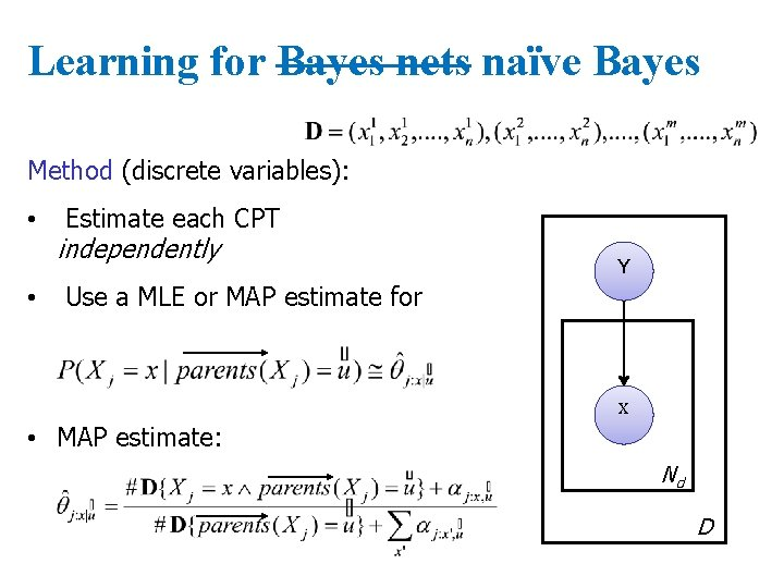 Learning for Bayes nets naïve Bayes Method (discrete variables): • • Estimate each CPT