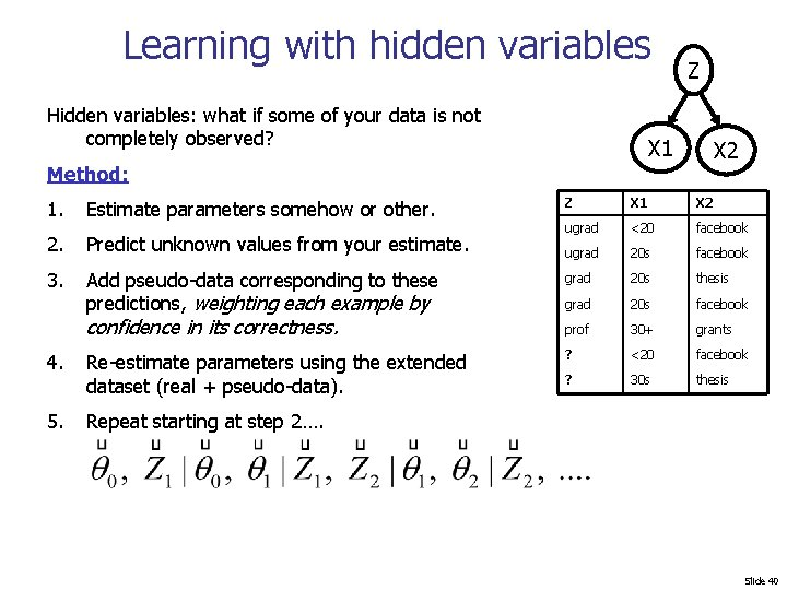 Learning with hidden variables Hidden variables: what if some of your data is not