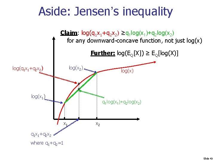 Aside: Jensen's inequality Claim: log(q 1 x 1+q 2 x 2) ≥q 1 log(x