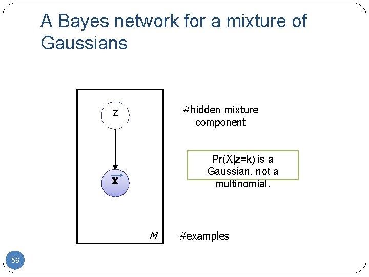 A Bayes network for a mixture of Gaussians #hidden mixture component Z Pr(X z=k) is