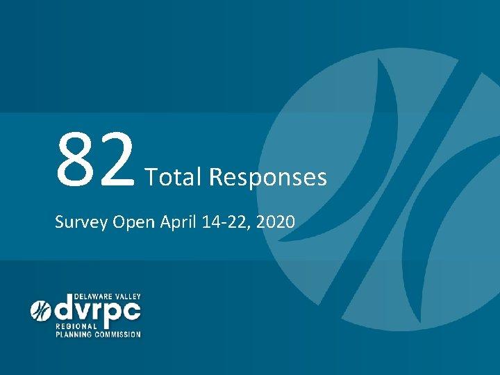 82 Total Responses Survey Open April 14 -22, 2020