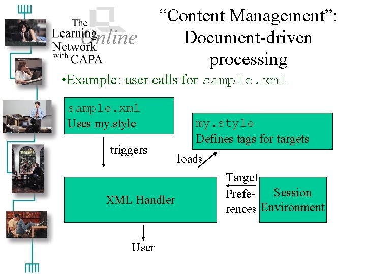 """""""Content Management"""": Document-driven processing • Example: user calls for sample. xml Uses my. style"""