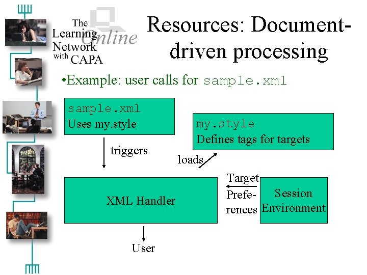Resources: Documentdriven processing • Example: user calls for sample. xml Uses my. style triggers