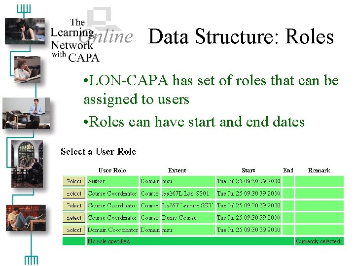 Data Structure: Roles • LON-CAPA has set of roles that can be assigned to