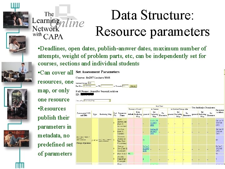 Data Structure: Resource parameters • Deadlines, open dates, publish-answer dates, maximum number of attempts,