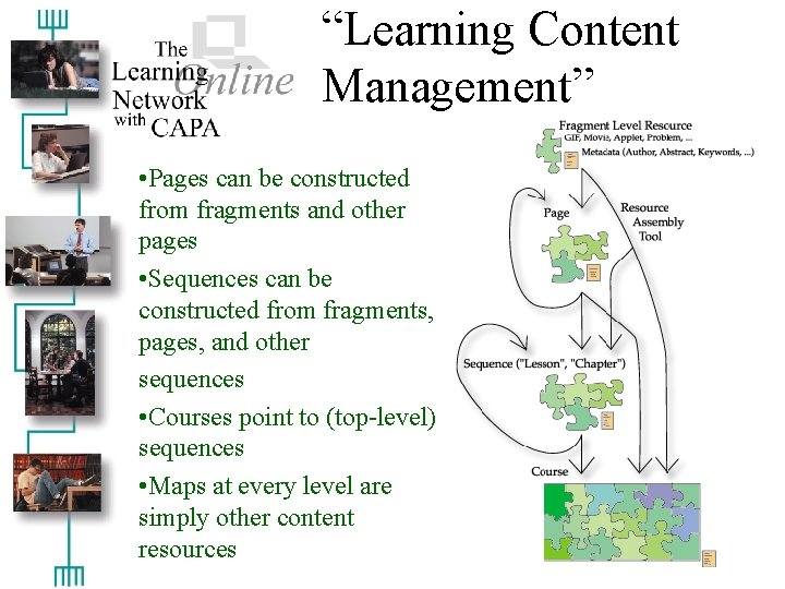 """""""Learning Content Management"""" • Pages can be constructed from fragments and other pages •"""