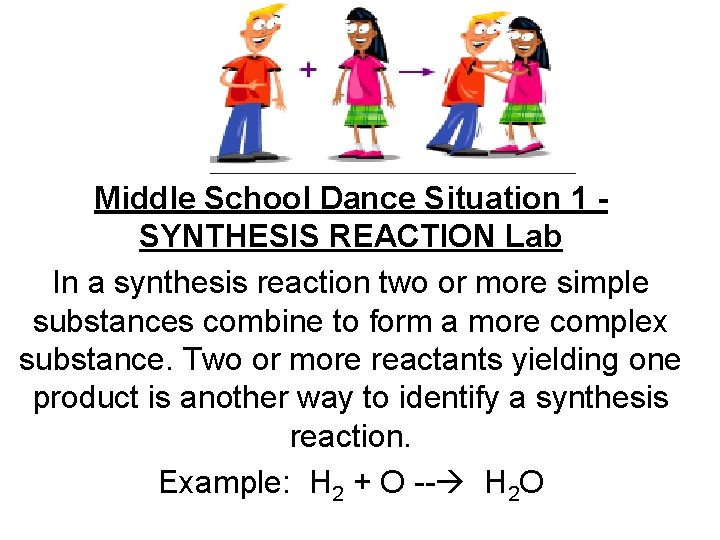 Middle School Dance Situation 1 SYNTHESIS REACTION Lab In a synthesis reaction two or