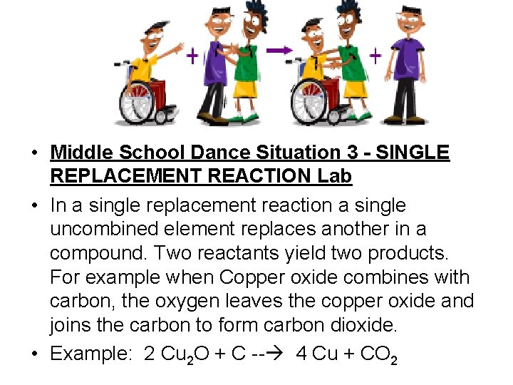 • Middle School Dance Situation 3 - SINGLE REPLACEMENT REACTION Lab • In