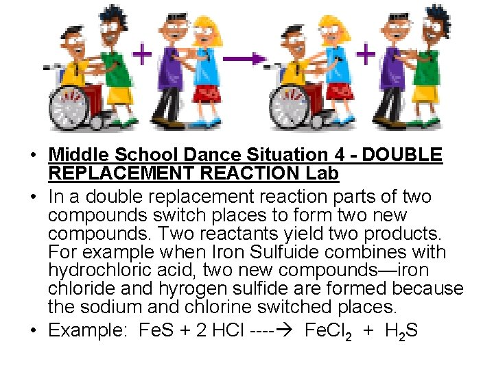 • Middle School Dance Situation 4 - DOUBLE REPLACEMENT REACTION Lab • In
