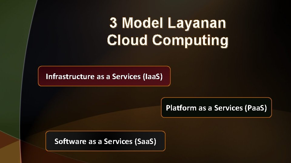 3 Model Layanan Cloud Computing Infrastructure as a Services (Iaa. S) Platform as a