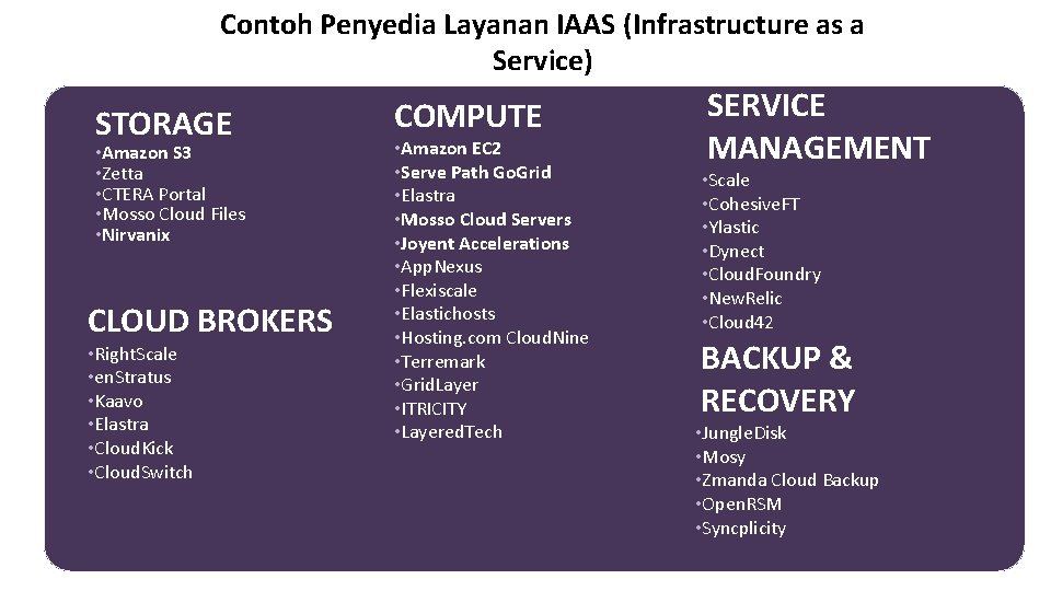 Contoh Penyedia Layanan IAAS (Infrastructure as a Service) STORAGE • Amazon S 3 •