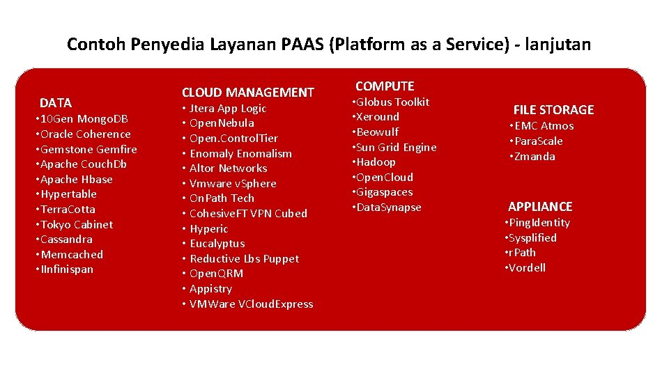 Contoh Penyedia Layanan PAAS (Platform as a Service) - lanjutan DATA • 10 Gen