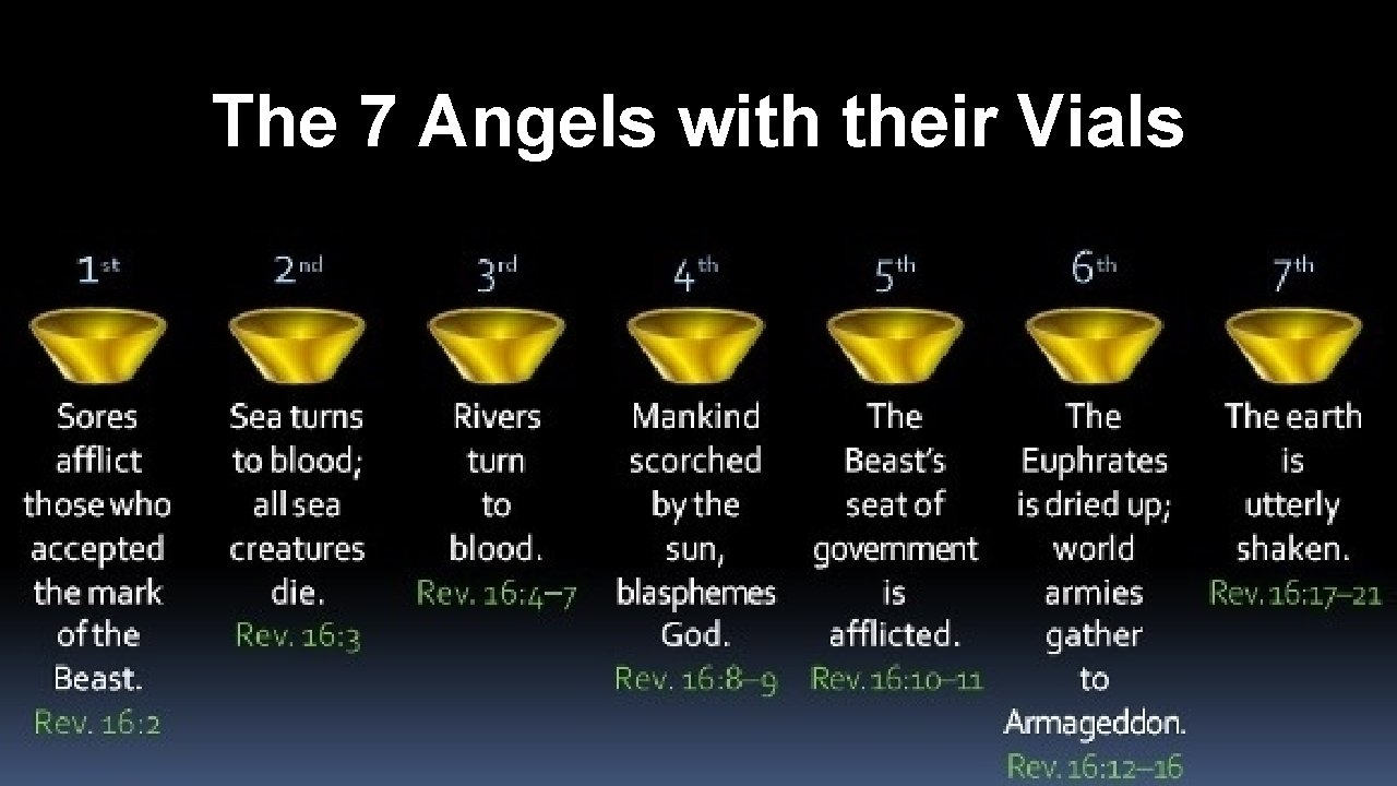 The 7 Angels with their Vials