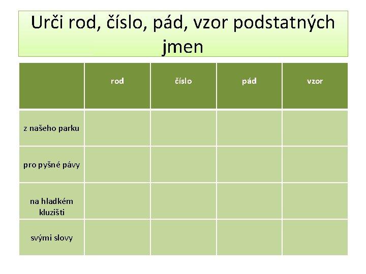 Urči rod, číslo, pád, vzor podstatných jmen rod z našeho parku pro pyšné pávy