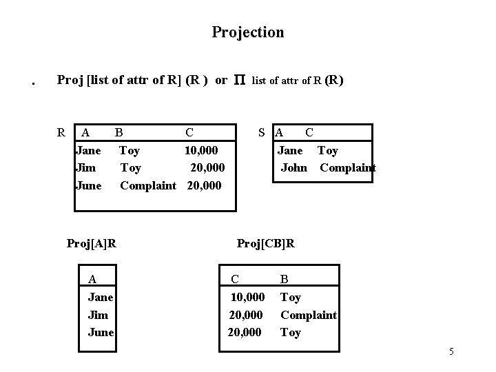 Projection • Proj [list of attr of R] (R ) or P R A