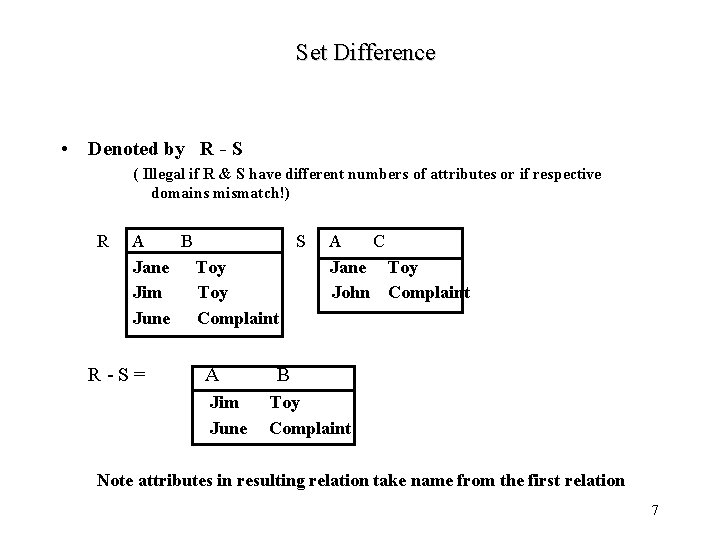 Set Difference • Denoted by R - S ( Illegal if R & S