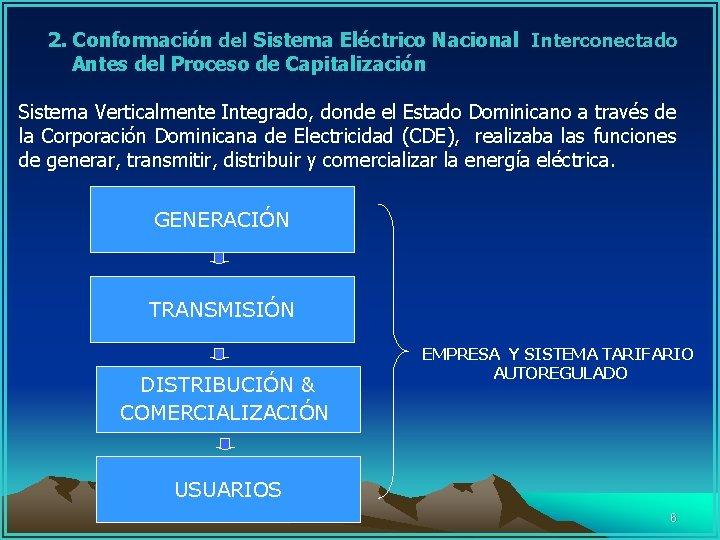 2. Conformación del Sistema Eléctrico Nacional Interconectado Antes del Proceso de Capitalización Sistema